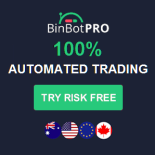 BinBot Pro & Centobot – The Latest Auto Trading Softwares!